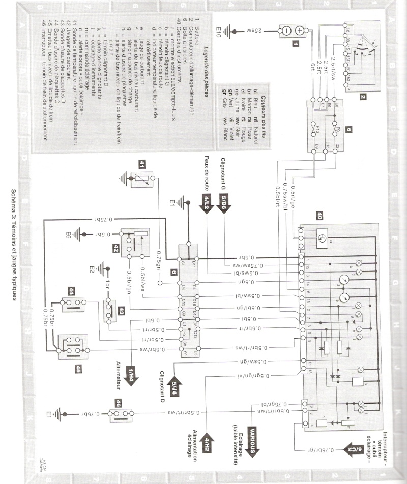 Schema Clim Mercedes 190