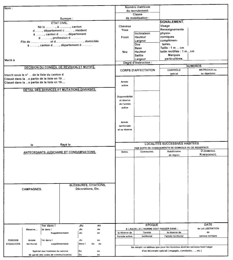 modele questionnaire sante au travail - Document Online