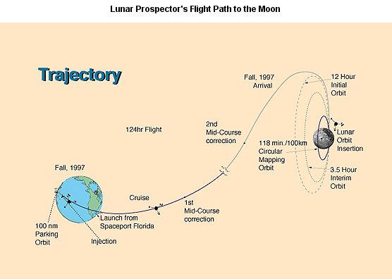 lunar_10.jpg