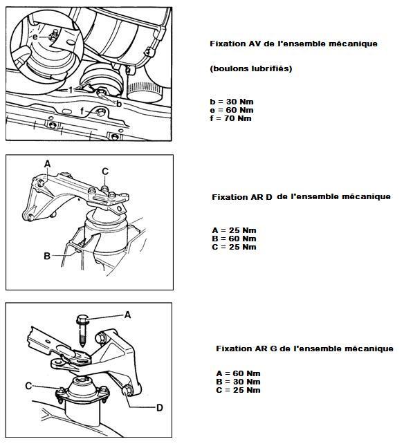 serrage culasse 106 essence. Black Bedroom Furniture Sets. Home Design Ideas