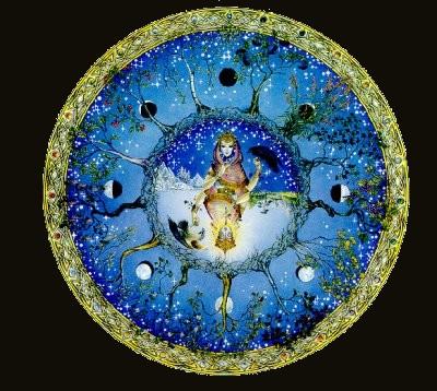 Horoskopi i dates 16 gusht 2013
