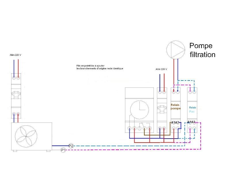 Branchement lectrique entre pompe de filtration pac et - Branchement electrique pompe a chaleur piscine ...