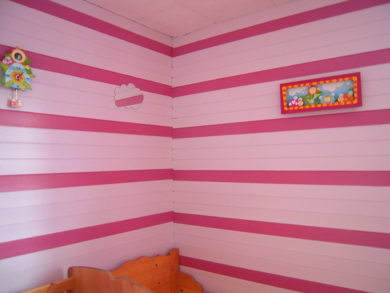 Comment Peindre Ma Chambre